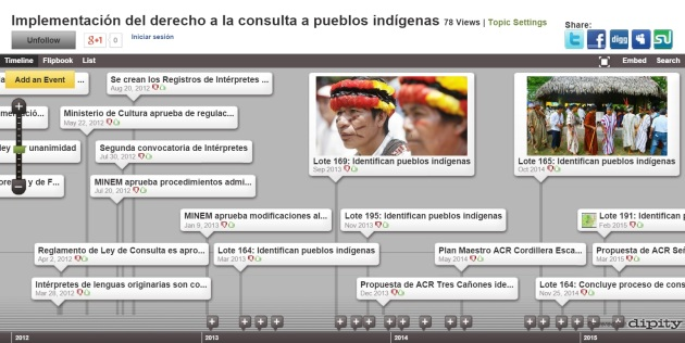 timeline_Consulta_Previa